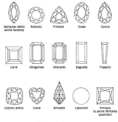 Tagli e forme classiche