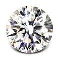 Pietra di nascita di Aprile : Il Diamante